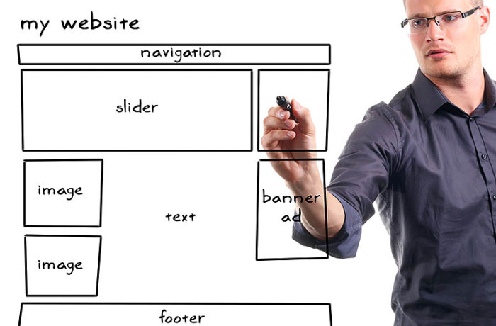 Key Principles of Responsive Web Design