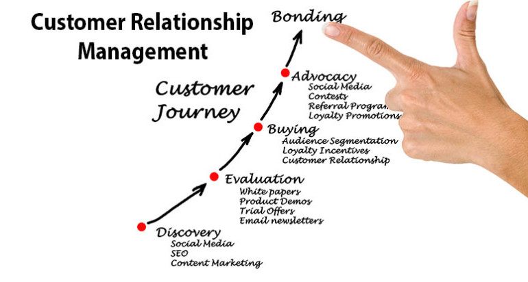 Webinar – Customer Relationship Management for Photographers