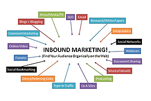 build-inbound-links-seo-200