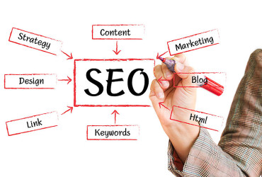 Principles of Great SEO for Photographers